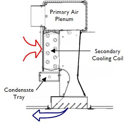 Case Fan Controller furthermore ment Page 1 besides Induction Terminal Units together with Wiring A Spdt Switch together with Regency Fan Switch Wiring Diagram. on ceiling fan capacitor solutions
